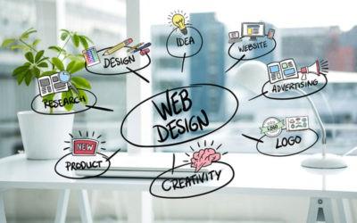 Por qué debes tener una página web